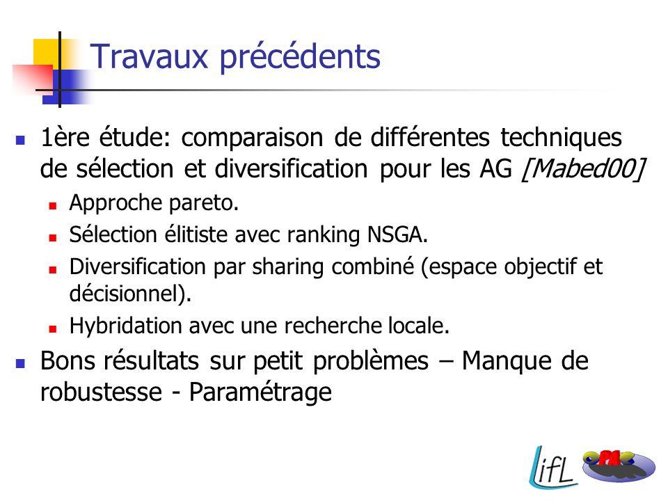 Travaux précédents 1ère étude: comparaison de différentes techniques de sélection et diversification pour les AG [Mabed00]